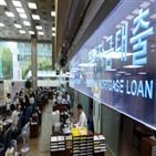 금리,코픽스,은행,기준,주택담보대출,반영