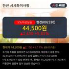 한국투자증권,유지