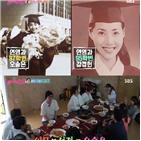 오승은,강경헌,청춘,김돈규