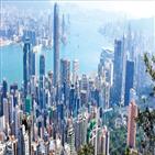 중국,미국,홍콩,제재,대한,가능성,국제사회,달러,영국,국가안전법