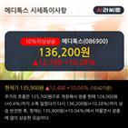 한국투자증권,하향,기사