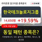 한국테크놀로지그룹,주가,기사