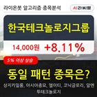 한국테크놀로지그룹,시각