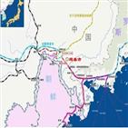 러시아,업체,북한,측은,운송