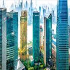 법인,홍콩,그룹,미래에셋