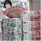 중국,환율,위안화,달러
