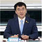 의원,김남국,부동산,국회의원