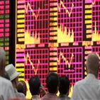 중국,증시,펀드,수익률,국내,달간,투자자,주가,기록