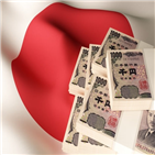 회장,일본,주식,가치,보유주식,야나이,주식가