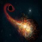 행성,블랙홀,태양계,천체,연구팀,존재