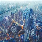 디지털,금융지주,전환,혁신,계열사,글로벌,그룹,금융,코로나19,회장