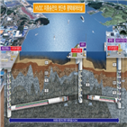토목,터널,공사,공법,해저,대우조선해양건설