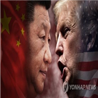 중국,남중국해,갈등,미국,계획,군도,영유권,트럼프,문제