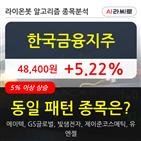 한국금융지주,차트