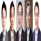 대출,회장,지원,네이버,코로나19,연장,은행,금융위원장,만기