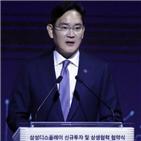 디스플레이,패널,일본,위해,기업,삼성,중국