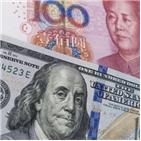 위안화,중국,홍콩,미국,세계화,결제,중앙은행,달러,특별지위