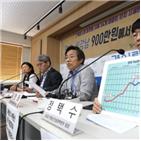 정부,서울,경실련,아파트값,강남,임기,아파트