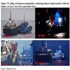 북한,중국,선박,유엔,제재,모래,코로나19,대규모,보도,활동