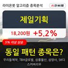 기관,제일기획,순매매량,상승
