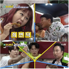 규현,김준호,투어,소이현,박명수