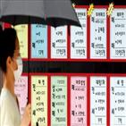 상승,전월,영향,대한,주택가격