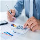 증권사,자기자본,비중,규제,자산,전채,레버리지비율,당국,부채