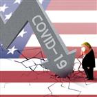 경제,미국,코로나19,확산,회복,전염병,다시,침체,활동,재개