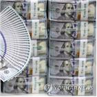 달러,연준,중앙은행,통화스와프