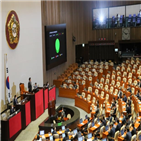 의원,윤희숙,발언,페이스북,자신,부동산,대한,주말,윤준병