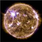 태양,플레어,예측,발생,자기