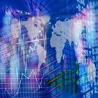 기업,자형,경제,이후,자동차,디지털,미국,증가,가속,회복