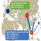 베트남,의류,발효,진출,기업,전망,보고서