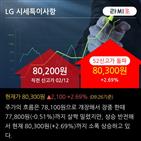 LG,가능,기사,기대,제고