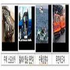 자동차,튜닝,장치,소량생산,완화,튜닝승인,승인,활성화,국토부,면제