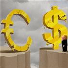 미국,재정,유럽,지원,연방정부,위해,지원금,구제금융,계획,파산