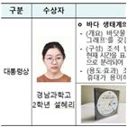 대한민국,발명,출품,전시회
