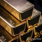 금값,최고가