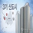 토지보상,신도시,용지,아파트,토지,정부,대토리츠,부동산,예정