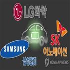 배터리,중국,시장,전기차,업체,유럽,기업,SK이노베이션,국내,LG화학