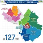 공급,가구,예정,물량,서울