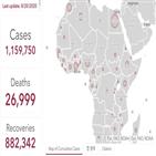 아프리카,코로나19,소장,지난주,대륙