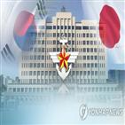 종료,지소미아,한국,일본,통보