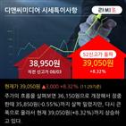 순매수,외국인,기관,디앤씨미디어,기사