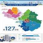 공급,인천,공공택지,과천,신도시,경기