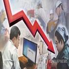 경우,정부,성장률,대응,인구,국가채무비율,수준,국민연금