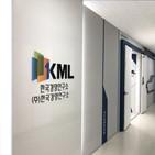 인증,기업,한국경영연구소