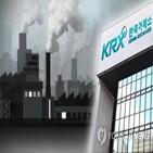 배출권,가격,온실가스,기업,업계,여유분,배출량,신고서,현상