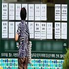 전셋값,이후,전세대출,상승,가량,잔액,서울,지난달