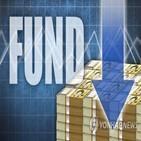 펀드,환매,운용,중단,탠덤,자산,연기